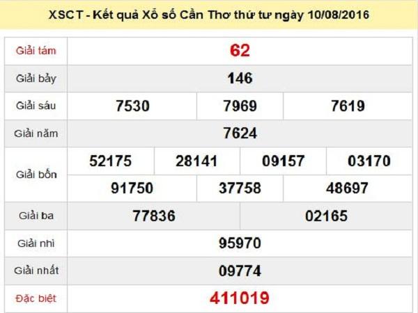 Chốt dự đoán KQXSCT ngày 12/06 chính xác tuyệt đối