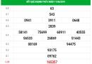 Đánh giá kết quả XSQNM hôm nay ngày 18/06/2019