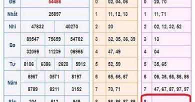 Dự đoán kết quả xổ số miền bắc ngày 26/07 từ các chuyên gia