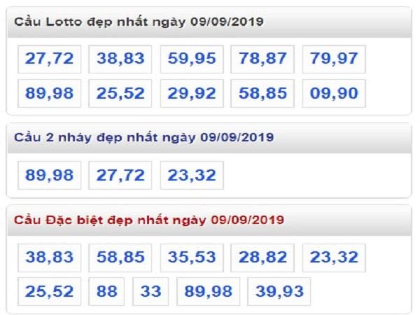 Tổng hợp thống kê kết quả lô tô xổ số miền bắc ngày 09/09