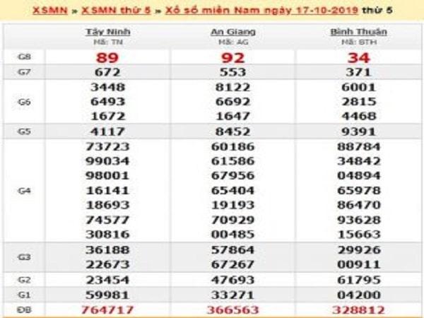 Nhận định kqxsmn ngày 24/10 từ các chuyên gia tỷ lệ trúng cao