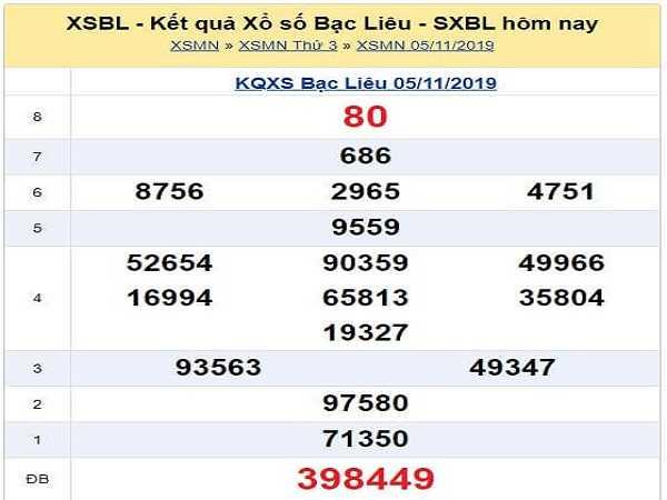 Soi cầu kqxsbl ngày 12/11 chuẩn 99,9%