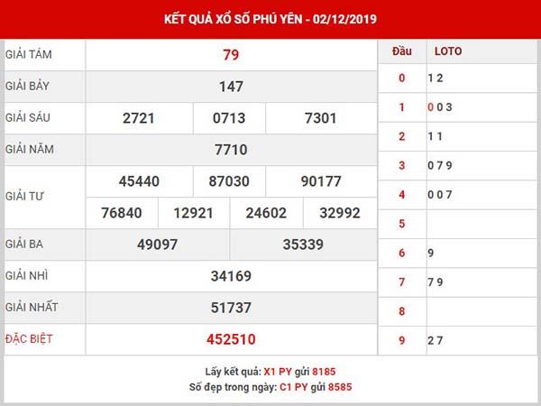 Dự đoán kết quả XS Phú Yên thứ 2 ngày 04-12-2019