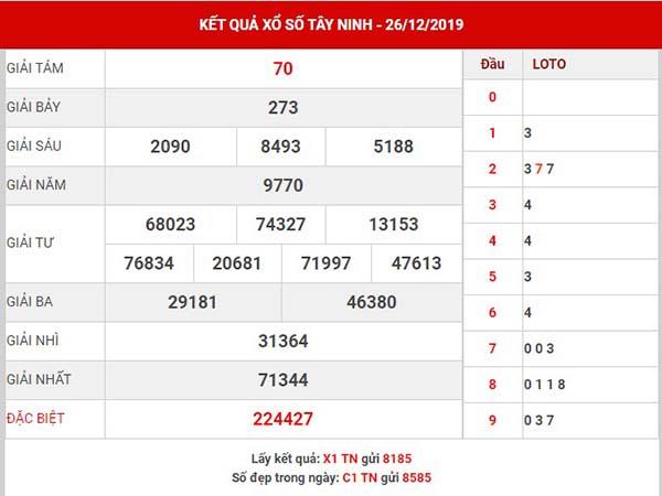 Thống kê SX Tây Ninh thứ 5 ngày 02-01-2020