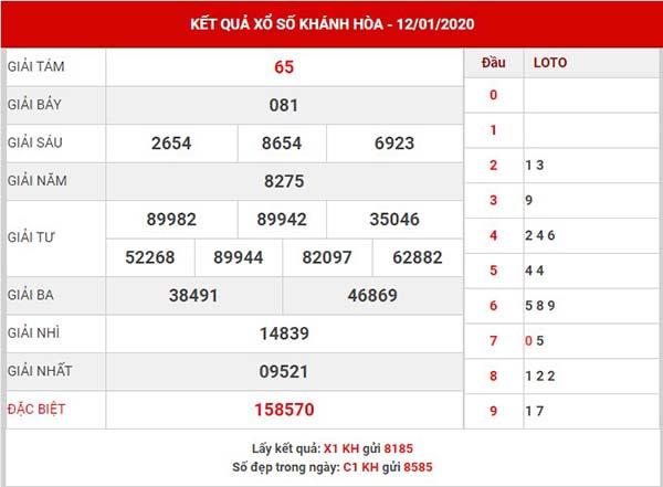 Thống kê XS Khánh Hòa thứ 4 ngày 15-01-2020