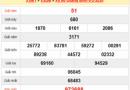 Phân tích kqxs quảng trị ngày 13/02 chuẩn 100%