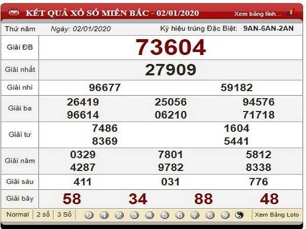 Phân tích con số may mắn xsmb ngày 03/02 chuẩn 100%