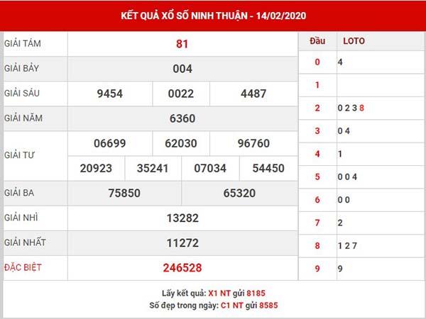 Soi cầu xs Ninh Thuận thứ 6 ngày 21-02-2020