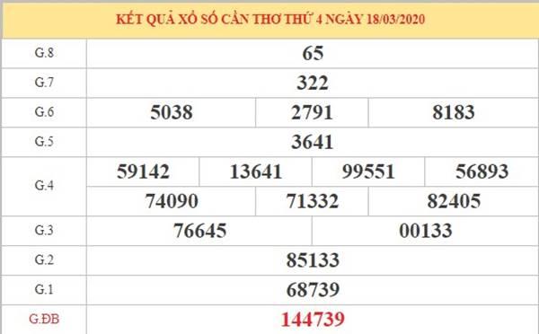Phân tích kết quả xs Cần Thơ thứ 4 ngày 25-3-2020
