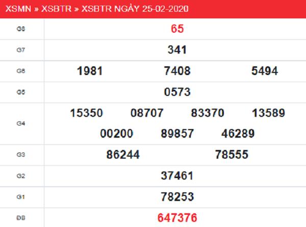 XSBTR-25-2-min