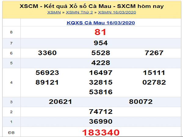 Phân tích xổ số lô tô cà mau ngày 23/03 siêu chuẩn