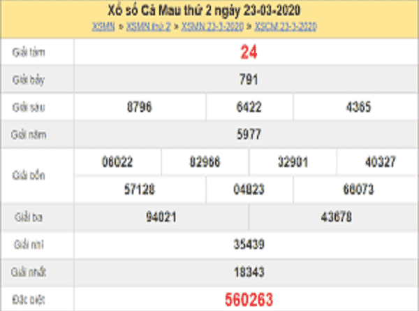 Bảng KQXSCM- Dự đoán xổ số cà mau ngày 30/03 của các chuyên gia