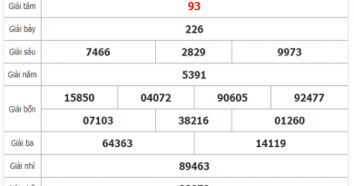 xo-so-Dong-Nai-ngay-18-3-2020-min (1)
