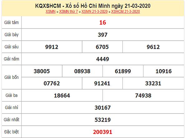 xo-so-HCM-21-3-2020.jpg-min