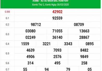Loto gan kết quả XSMB hôm nay thứ 3 ngày 31/3/2020