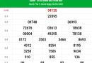 Đánh giá kết quả XSMB hôm nay thứ 6 ngày 27/3/2020