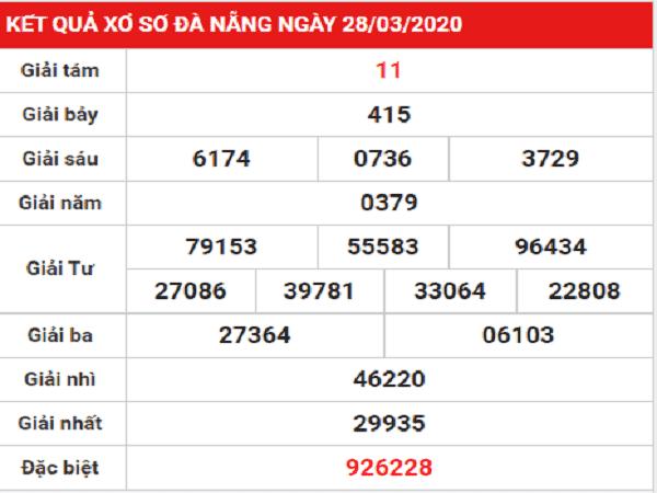 Phân tích kết quả xổ số đà nẵng ngày 25/04 chuẩn xác