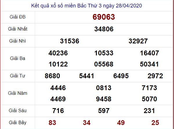Bảng KQXSMB- Soi cầu xổ số miền bắc ngày 29/04/2020