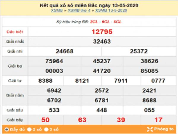 Các chuyên gia dự đoán KQXSMB - xổ số miền bắc ngày 14/05/2020