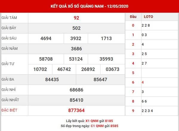 Phân tích KQXS Quảng Nam thứ 3 ngày 19-5-2020