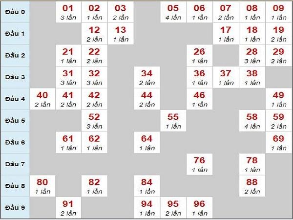 cau-mb-chay-3-ngay-24-4-2020-min
