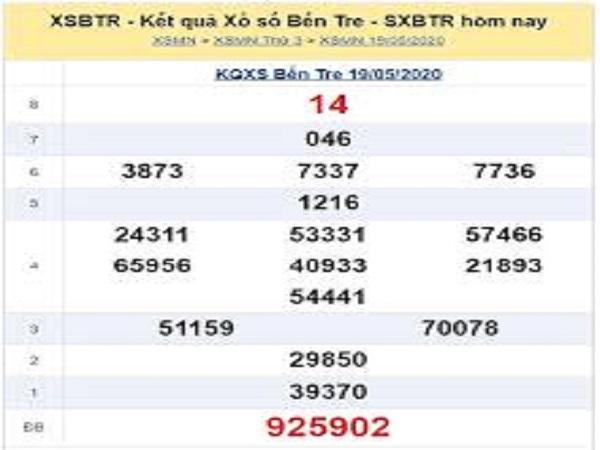 Chốt dự đoán KQXSBT- xổ số bến tre ngày 26/05 của các cao thủ