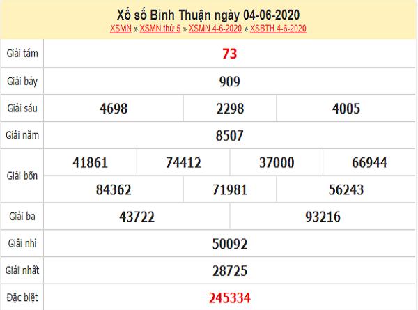 ket-qua-xo-so-Binh-Thuan-ngay-4-6-2020-min