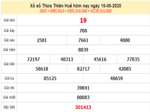 ket-qua-xo-so-Hue-15-6-2020-min