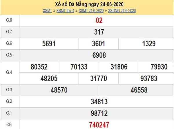 Bảng tổng hợp KQXSDN- Nhận định xổ số đà nẵng ngày 27/06