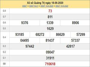 Dự đoán XSQT 25/6/2020