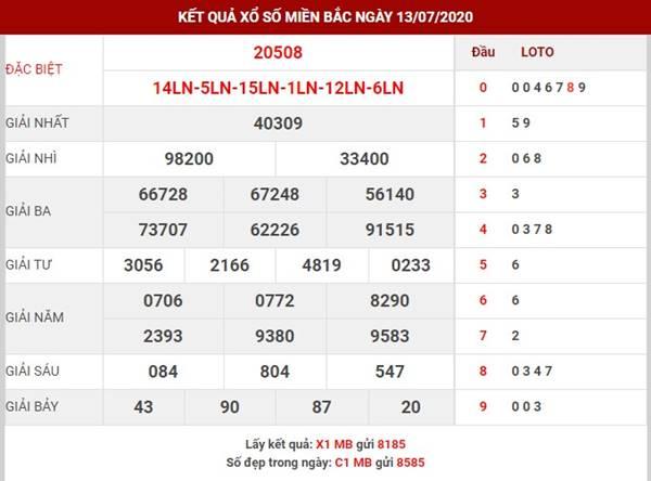 Phân tích số đẹp XSMB thu 3 ngày 14-7-2020
