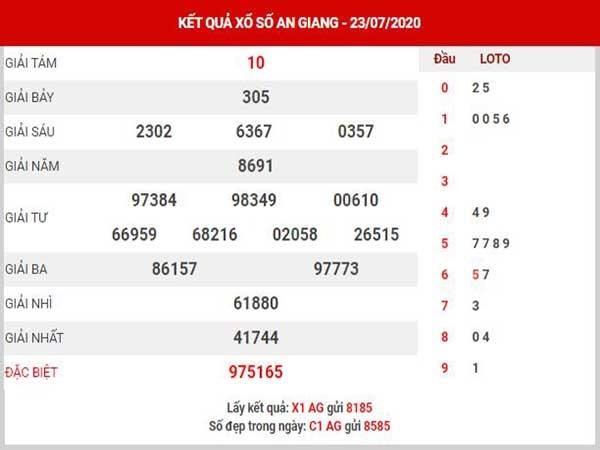 Bảng KQXSAG- Dự đoán xổ số an giang ngày 30/07/2020