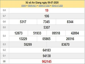 Dự đoán xổ số An Giang 16-07-2020