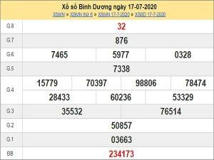 Soi cầu XSBD 24/7/2020
