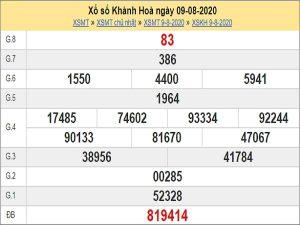 Nhận định XSKH 12/8/2020