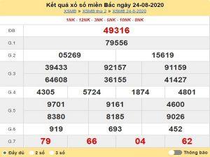 Nhận định KQXSMB- xổ số miền bắc ngày 25/08/2020 tỷ lệ trúng cao