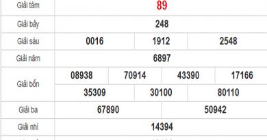 Dự đoán xổ số An Giang 20-08-2020