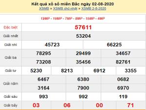 Dự đoán xổ số miền bắc- KQXSMB thứ 2 ngày 03/08/2020