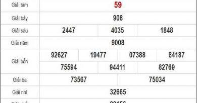 Thống kê KQXSBD- xổ số bình dương thứ 6 ngày 11/09