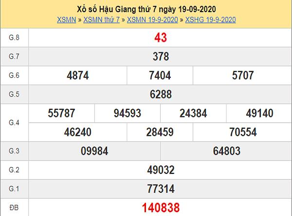 Phân tích KQXSHG ngày 26/09/2020- Phân tích xổ số hậu giang thứ 7