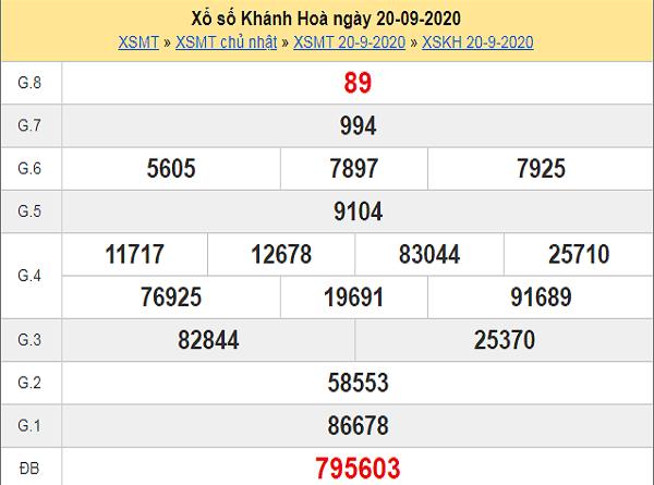 Thống kê KQXSKH ngày 23/09/2020 - xổ số khánh hòa thứ 4 chi tiết