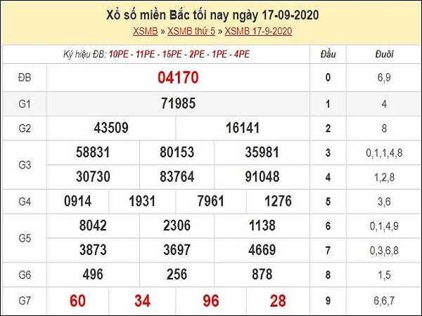 Thống kê KQXSMB ngày 18/09 - kết quả xổ số miền bắc thứ 6 chắc trúng