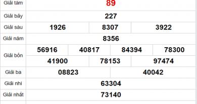 Thống kê XSVT ngày 29/9/2020, thống kê xổ số Vũng Tàu