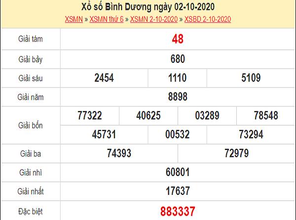 Nhận định XSBD 9/10/2020