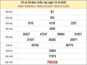 Phân tích XSCM 19/10/2020