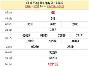 Phân tích XSVT 27/10/2020