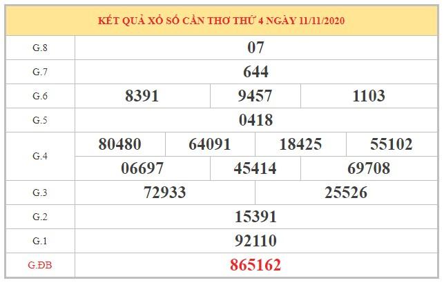 Thống kê XSCT ngày 18/11/2020