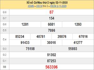 Nhận định XSCM ngày 09/11/2020- xổ số cà mau cùng chuyên gia
