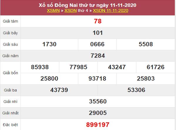 Nhận định XSDN ngày 18/11/2020- xổ số đồng nai cùng chuyên gia