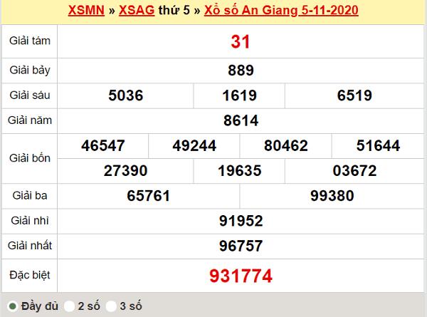 Soi cầu XSAG ngày 12/11/2020- xổ số an giang chính xác